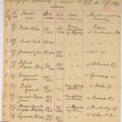 Źródło: Archiwum Państwowe m. st. Warszawy - listy ekshumowanych