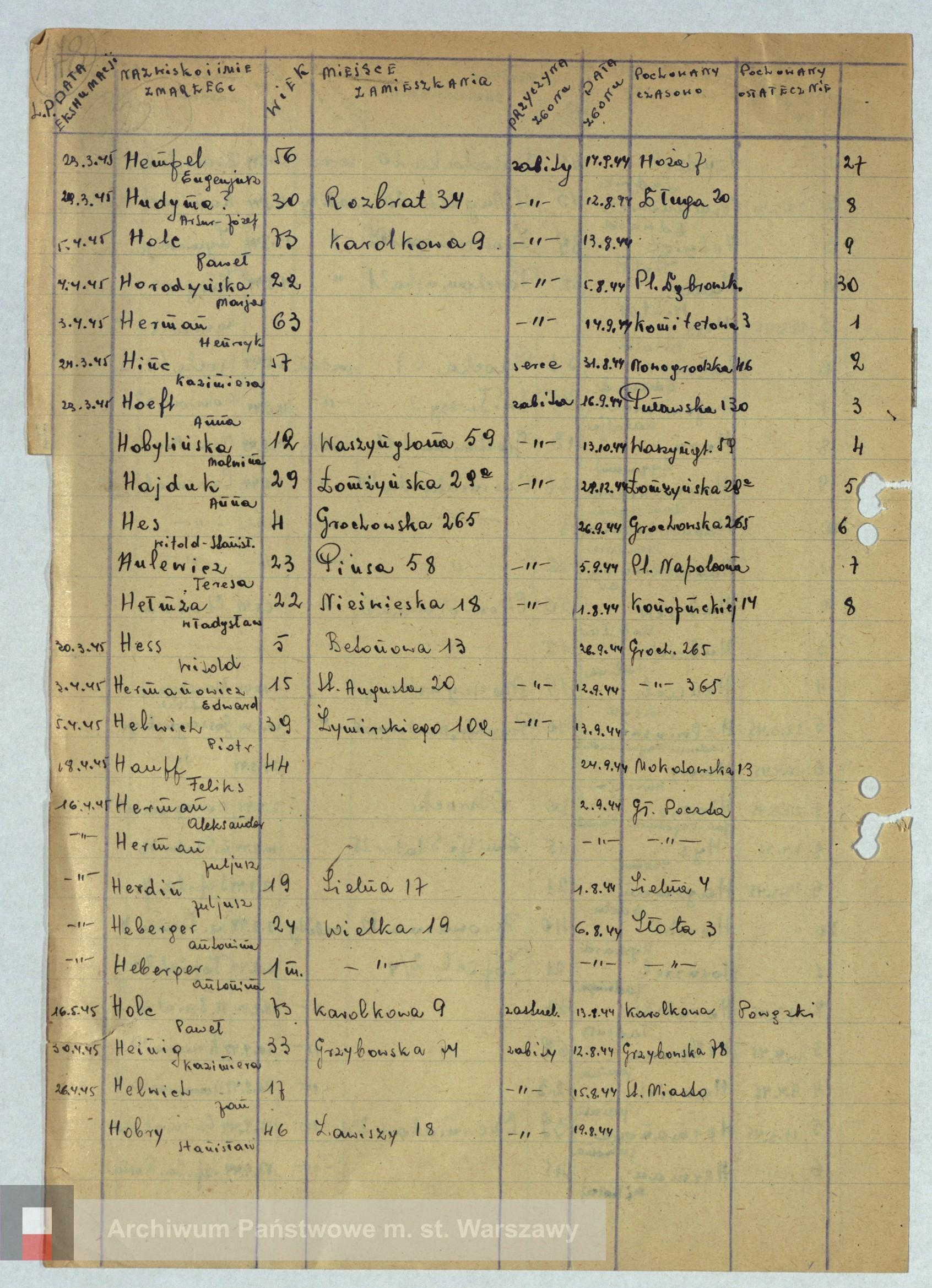 Archiwum Państwowe - listy ekshumowanych