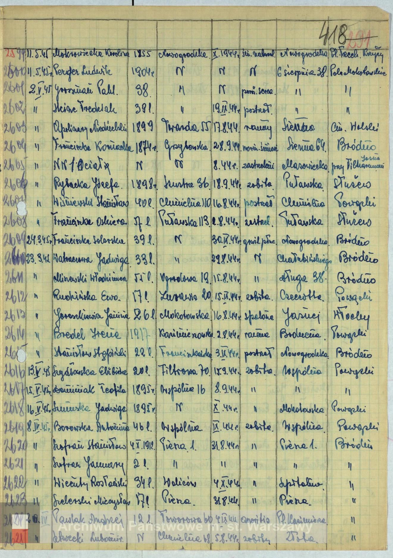 Archiwum Państwowe m. st. Warszawy - listy ekshumowanych - tu data śmierci 15.08.1944, miejsce pochowania - Bródno