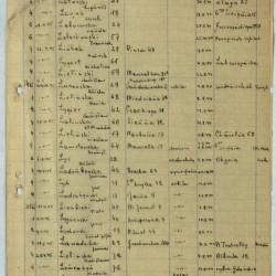Lista ekshumacyjna ze zbiorów Archiwum Państwowego m. st. Warszawy. Podana data śmierci: 24-08-1944