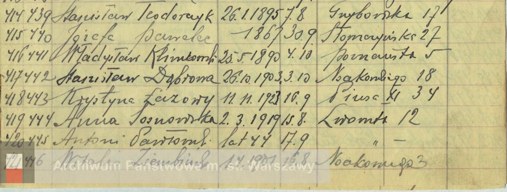 Listy ekshumowanych ze zbiorów Archiwum Państwowego m. st. Warszawy